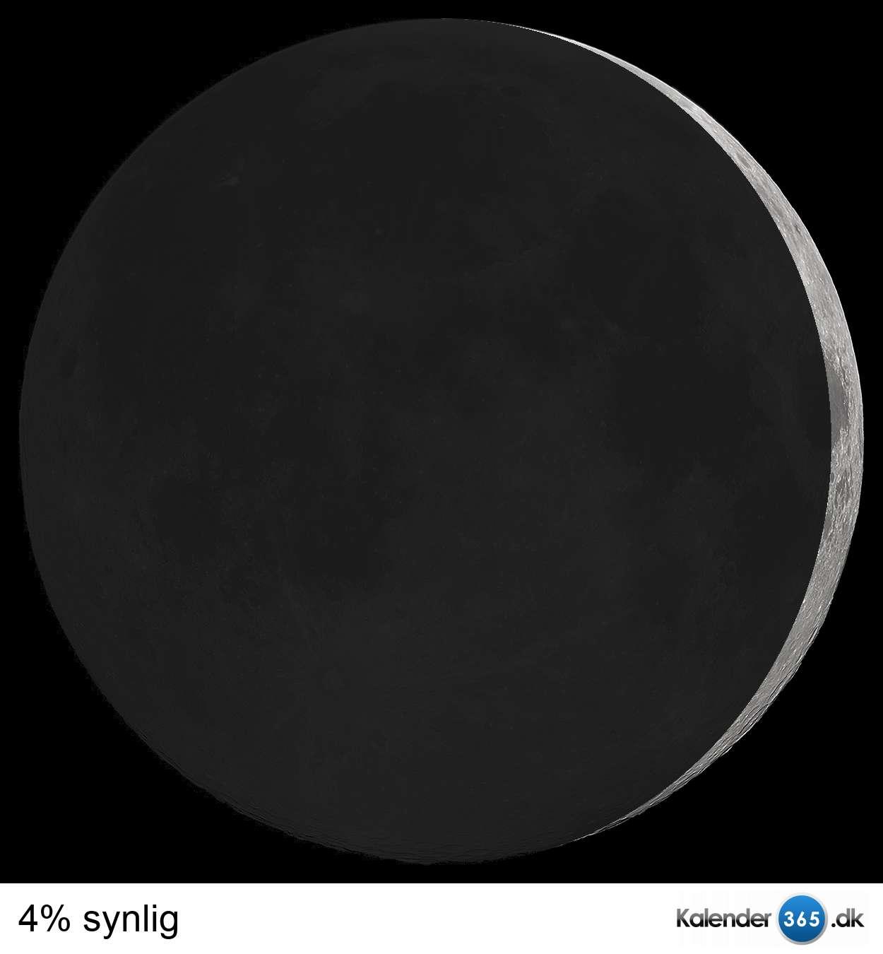 hvor er månen i dag